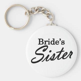Brides Sister Basic Round Button Key Ring