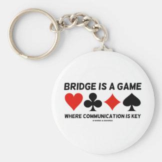 Bridge Is A Game Where Communication Is Key Key Ring