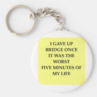BRIDGE.jpg Keychains