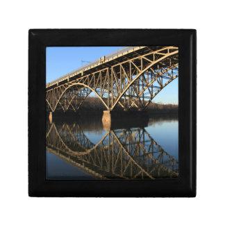 Bridge Over Schuylkill River Gift Box