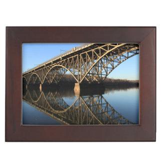 Bridge Over Schuylkill River Keepsake Box