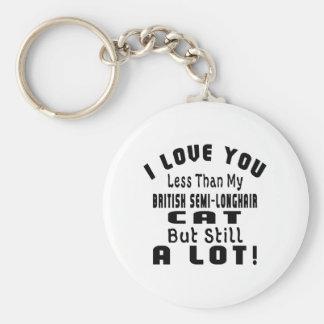 BRITISH SEMI-LONGHAIRFUNNY DESIGNS BASIC ROUND BUTTON KEY RING