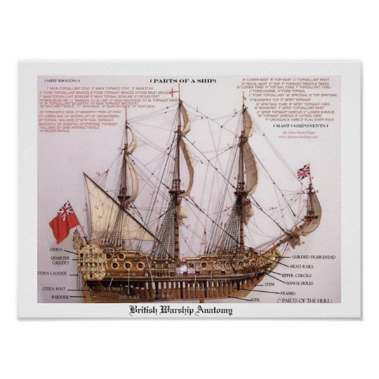 British Warship Anatomy Poster