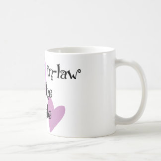 Brother In-Law of the Bride Basic White Mug