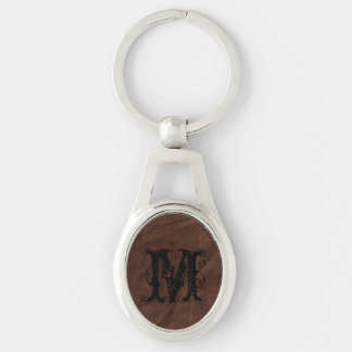 brown wrinkled background key chains