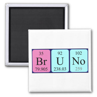 Bruno periodic table name magnet