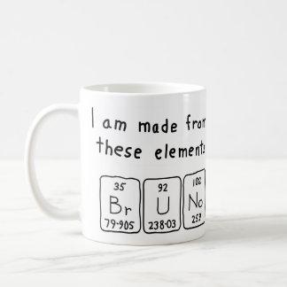 Bruno periodic table name mug