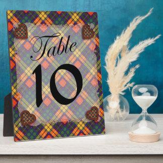 Buchanan Family clan Plaid Scottish kilt tartan Plaque