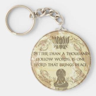 Buddha Hollow Words Key Ring