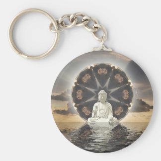 Buddha Mandala Key Ring