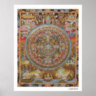 Buddha's Life Mandala Poster