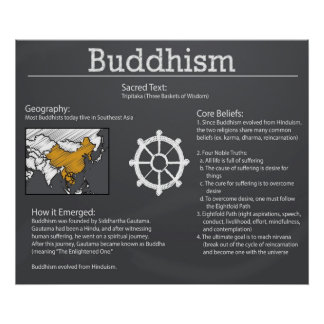 Buddhism Chalkboard Poster UPDATED