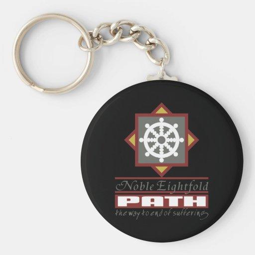 Buddhist Eightfold Path Key Chain