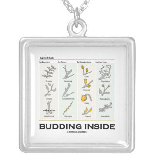 Budding Inside (Types Of Buds Biology) Pendants