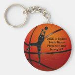 BULK Cheap Personalised Basketball Keychains Kids
