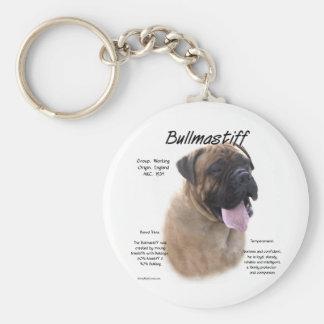 Bullmastiff fawn History Design Keychains