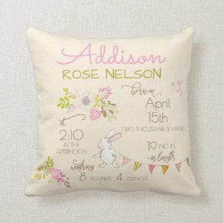 Bunny in Spring Floral Nursery Cushion