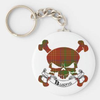 Burns Tartan Skull Keychain
