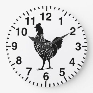 Butcher Chicken diagram meat cuts Large Clock