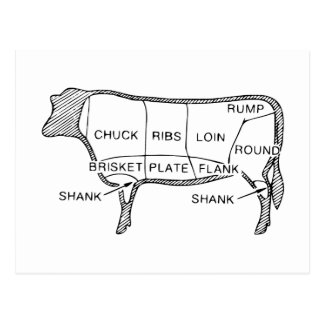 Butcher's Beef Cuts Diagram, cow, butcher, steak Postcard