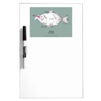 butchers cut fish, tony fernandes message board Dry-Erase board