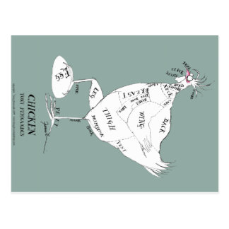 butchers cuts chicken, tony fernandes postcard
