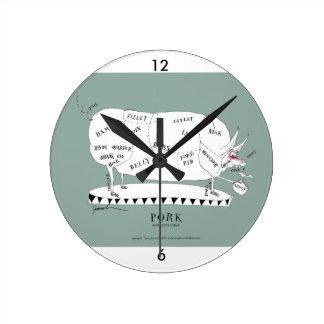 butchers cuts - pig, tony fernandes round clock