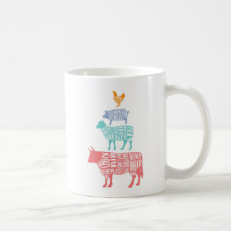 Butchers diagram mug | Cow Sheep Chicken | Farm