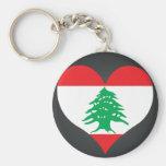 Buy Lebanon Flag Keychain