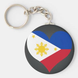 Buy Philippines Flag Key Ring