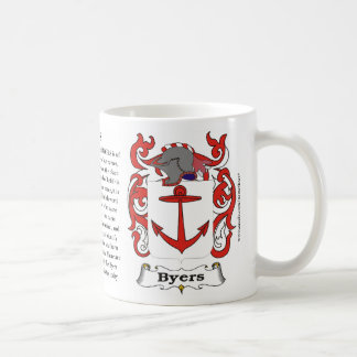 Byers, the History, the Meaning and the Crest Mug