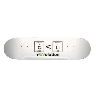C is less than Li Skate Deck