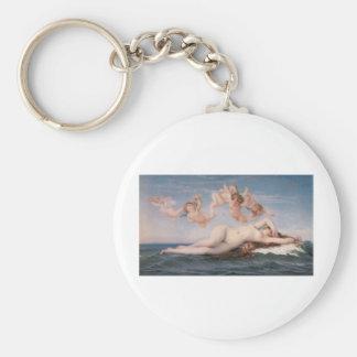 Cabanel Alexandre The Birth of Venus 1863 Basic Round Button Key Ring