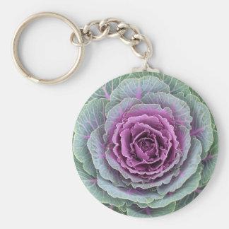 Cabbage head keychain #1