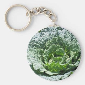 Cabbage Basic Round Button Keychain