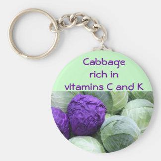 Cabbage keychain