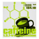 Caffeine Posters