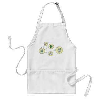 caipirinha gift idea standard apron