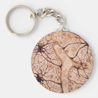 Cajal's Neurons 3 Basic Round Button Key Ring