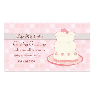 Cake decorating business plan