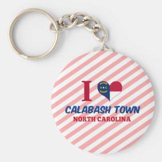 Calabash town, North Carolina Key Chains
