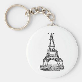 Calavera of the Eiffel Tower c. late 1800's Key Chain