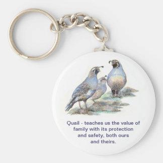 California Quail, Animal Totem, Guide, Nature Basic Round Button Key Ring