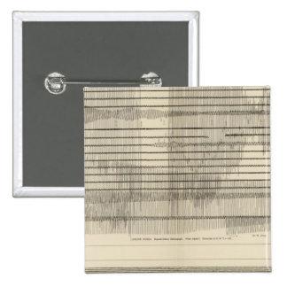 California Seismograms 10 15 Cm Square Badge