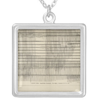 California Seismograms 10 Silver Plated Necklace