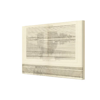 California Seismograms 10 Stretched Canvas Print