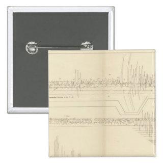 California Seismograms 11 15 Cm Square Badge