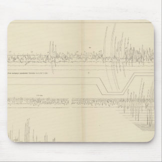 California Seismograms 11 Mouse Pad