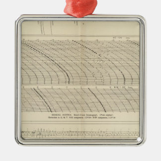 California Seismograms 13 Christmas Ornament