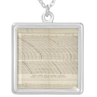 California Seismograms 13 Silver Plated Necklace